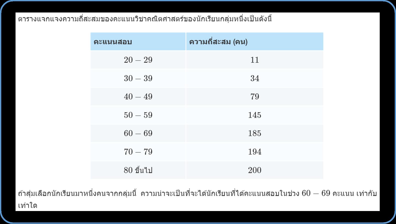 ข้อที่ 7 7วิชาสามัญ 56 (สถิติ)