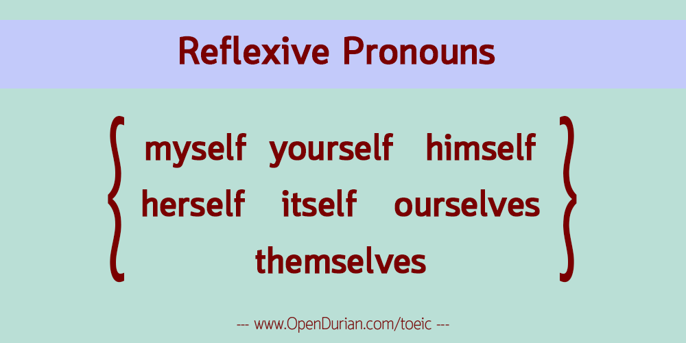 Reflexive Pronouns: myself yourself himself herself itself ourselves themselves